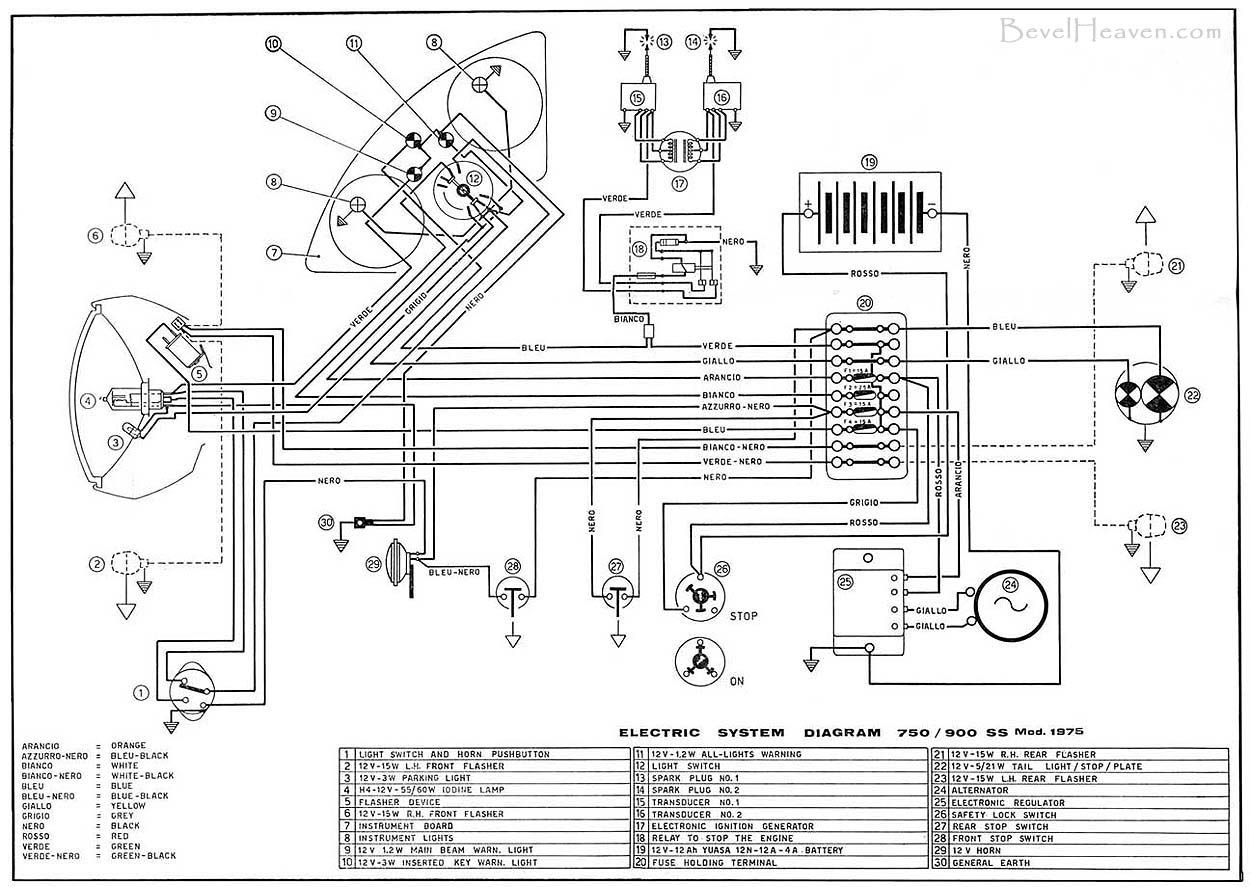2000 ducati monster wiring diagram ducati 900ss wiring diagram wire-750_900ss1975-a